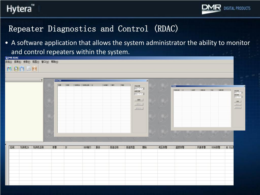 PPT - Introduction to Hytera DMR PowerPoint Presentation