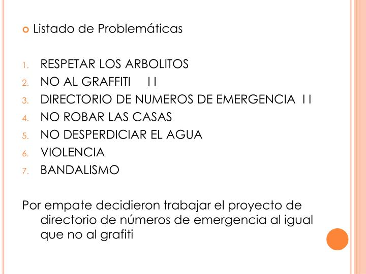 Listado de Problemáticas
