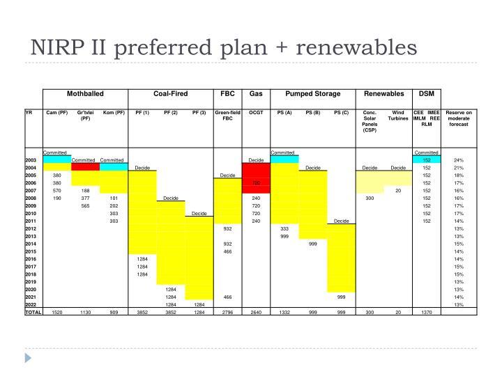 NIRP II preferred plan +