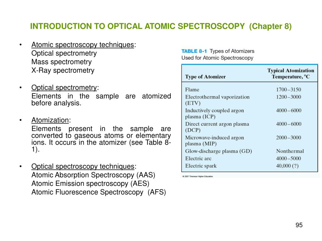 Ppt Introduction To Optical Atomic Spectroscopy Chapter 8 Electronic Emission Tubes And Power Supplies Slide1 N