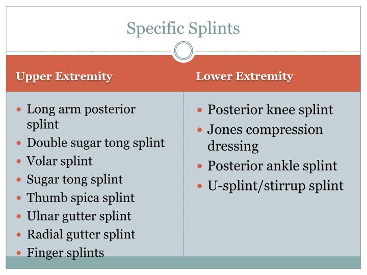 Ppt Procedures Splinting Powerpoint Presentation Id
