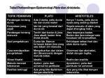 tabel p erbandingan e pistemologi plato dan aristoteles