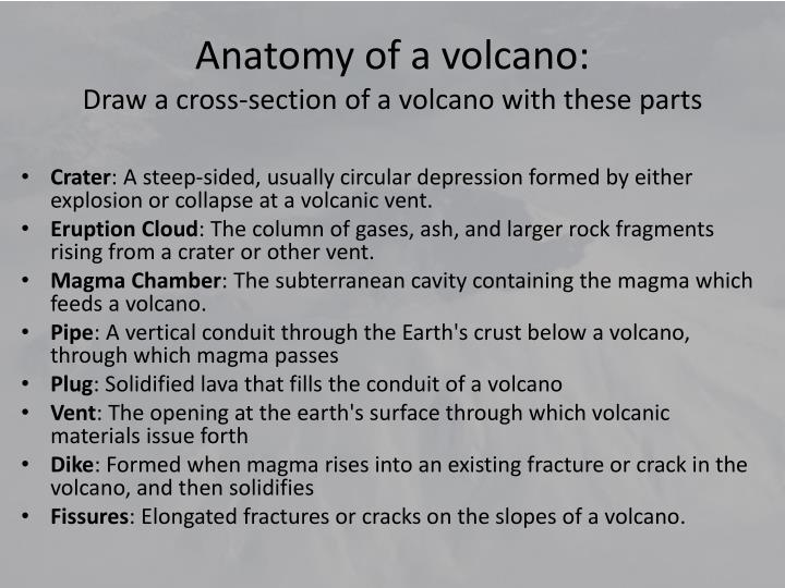 Anatomy of a volcano:
