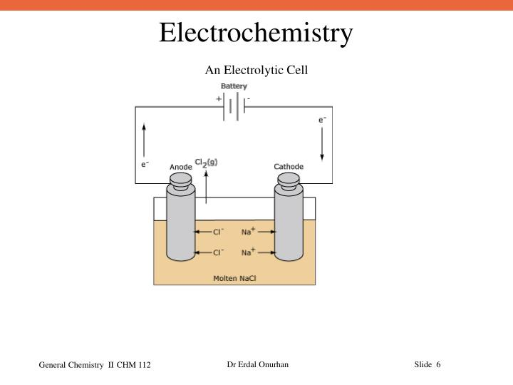 An Electrolytic Cell
