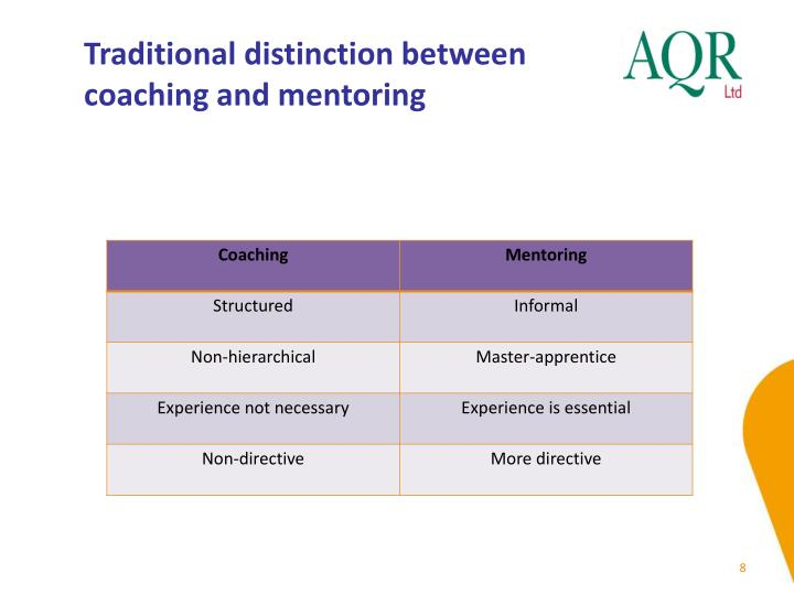 Traditional distinction between coaching and mentoring