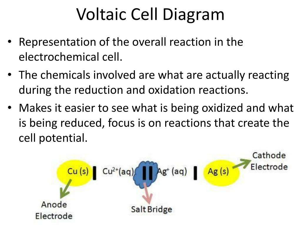 PPT - Voltaic/Galvanic Cells PowerPoint Presentation, free ...