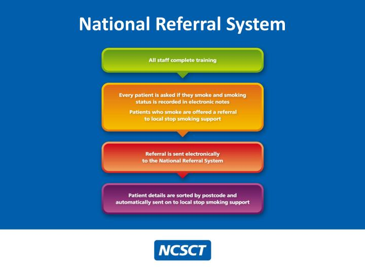 National referral system