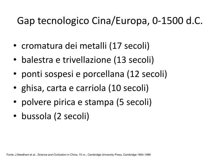 Gap tecnologico Cina/Europa, 0-1500 d.C.