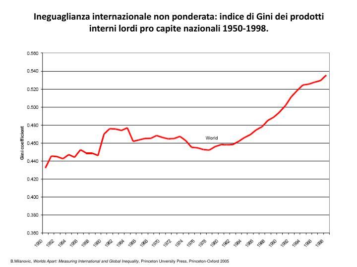 Ineguaglianza internazionale non ponderata: indice di Gini dei prodotti interni lordi pro capite nazionali 1950-1998.