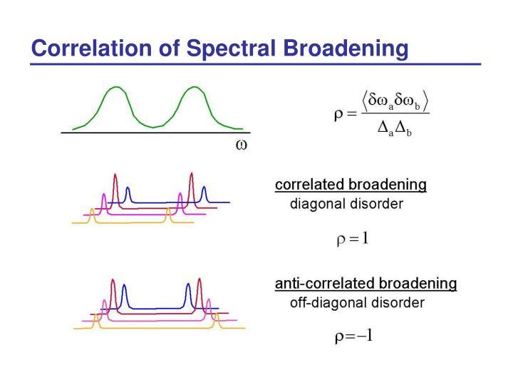 Correlation of Spectral Broadening