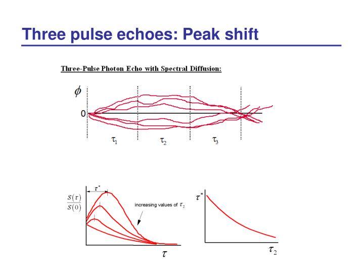 Three pulse echoes: Peak shift