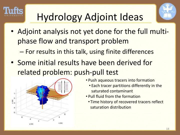 Hydrology Adjoint Ideas