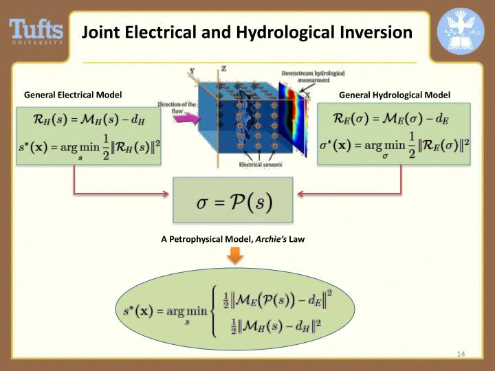 Joint Electrical and Hydrological Inversion