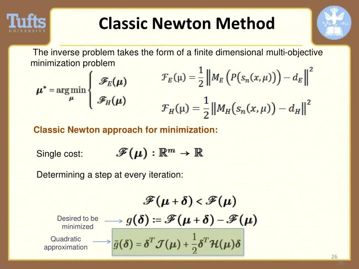 Classic Newton Method