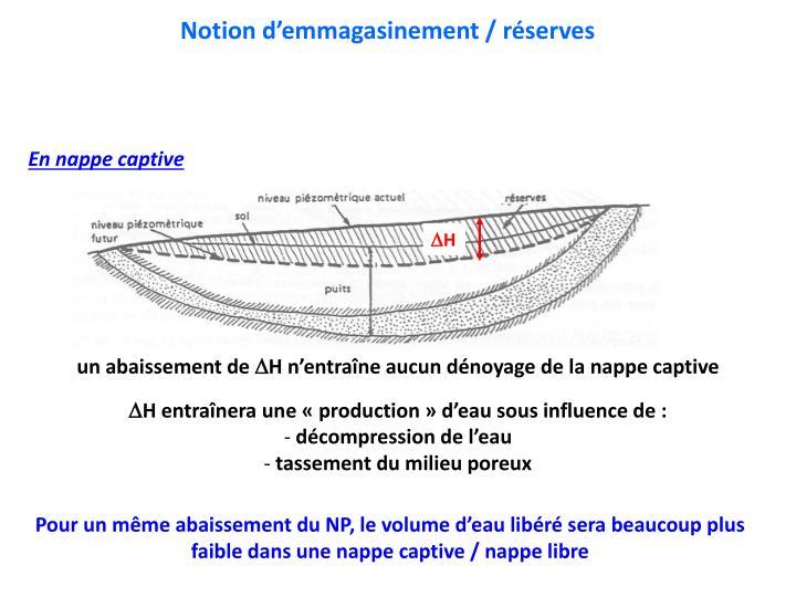 Notion d'emmagasinement / réserves
