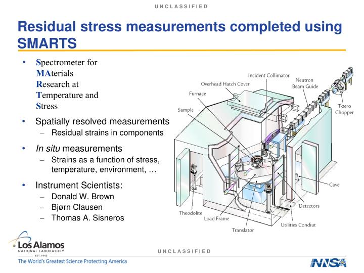 residual stress measurements completed using smarts n.