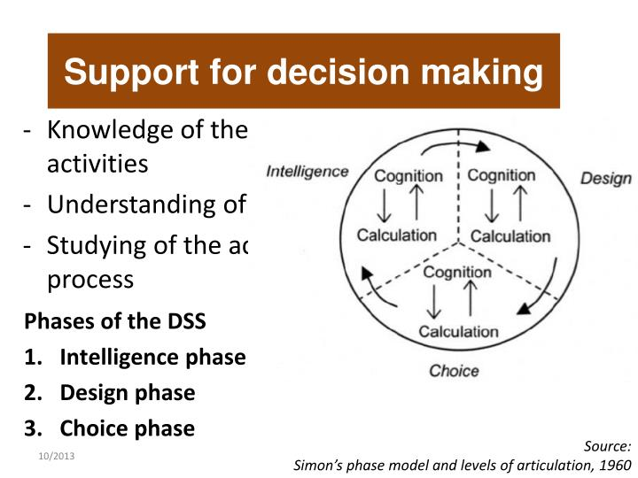 Support for decision making
