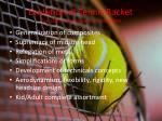 evolution of tennis racket the 1990 s supremacy of composite