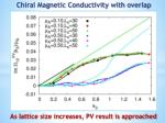chiral magnetic conductivity with overlap1