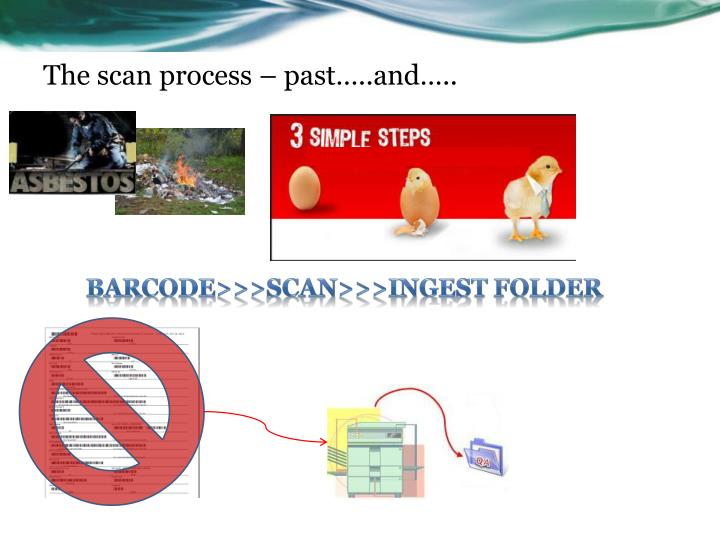 The scan process – past…..and…..