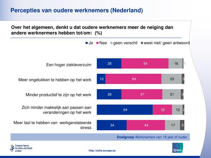 Percepties van oudere werknemers (Nederland)