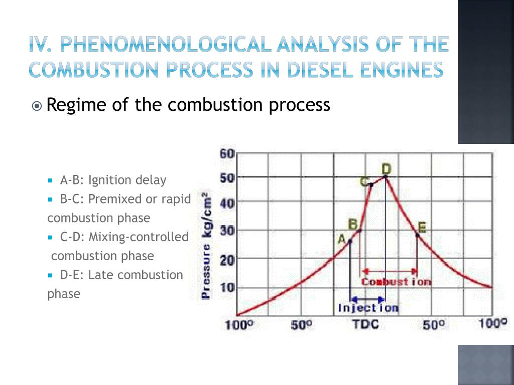 PPT - Turbulent combustion process in diesel engine