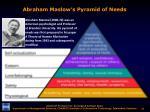abraham maslow s pyramid of needs