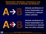 stakeholder attributes consistency and inconsistency of attitude and behavior