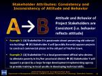 stakeholder attributes consistency and inconsistency of attitude and behavior1
