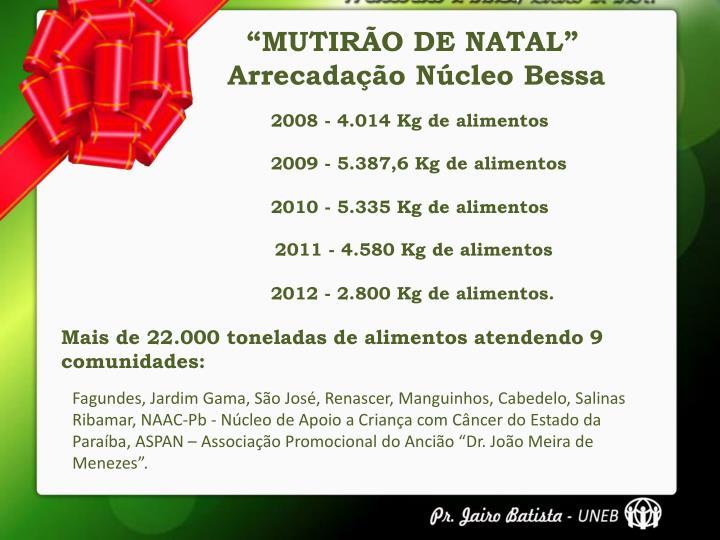 """""""MUTIRÃO DE NATAL"""""""
