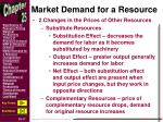 market demand for a resource2