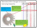 Ppt wires amp cables powerpoint presentation id2284395 standard wire gauge current carrying capacity greentooth Images