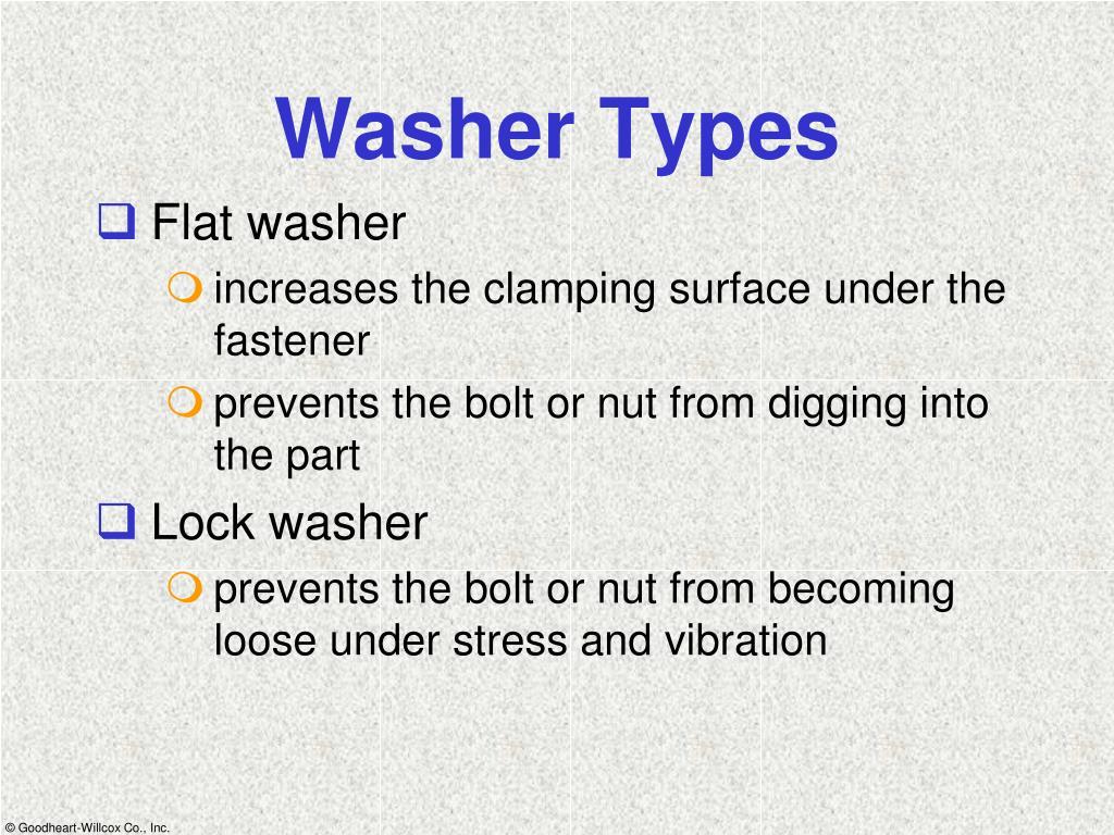 Lock Washer Types