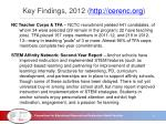 key findings 2012 http cerenc org3