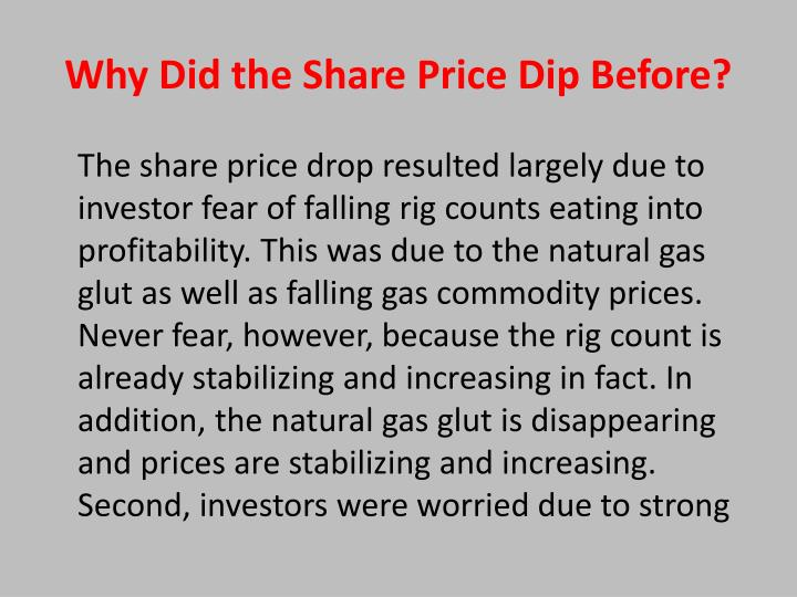 Why Did the Share Price Dip Before?