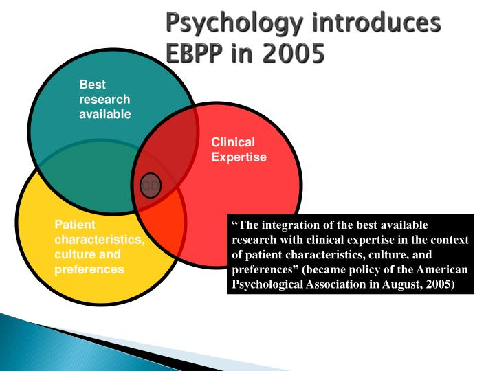 Psychology introduces EBPP in 2005