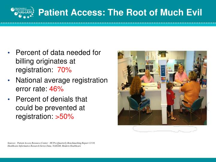 Patient Access: The Root of Much Evil