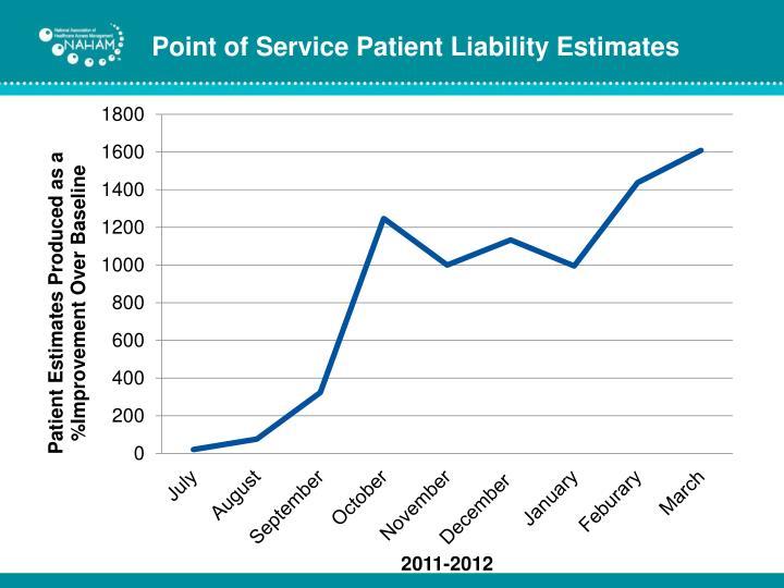 Point of Service Patient Liability Estimates