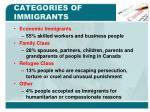 categories of immigrants