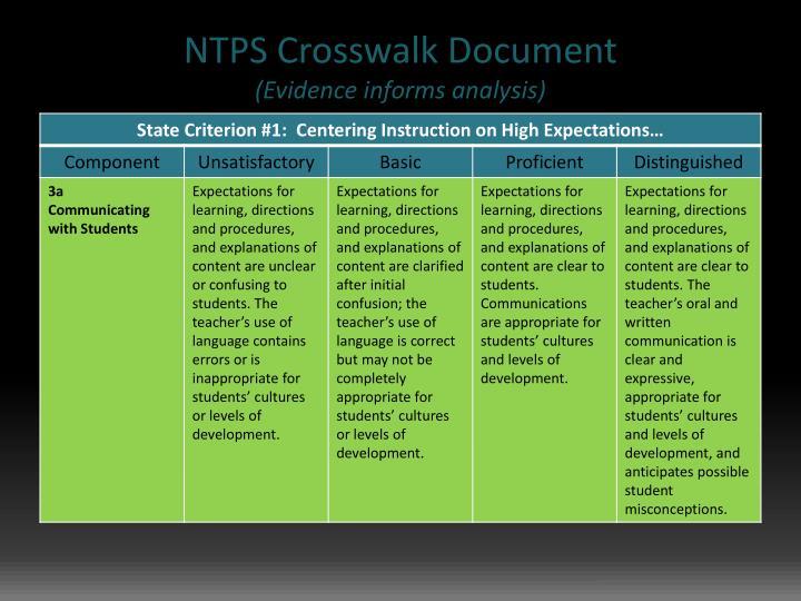 NTPS Crosswalk Document