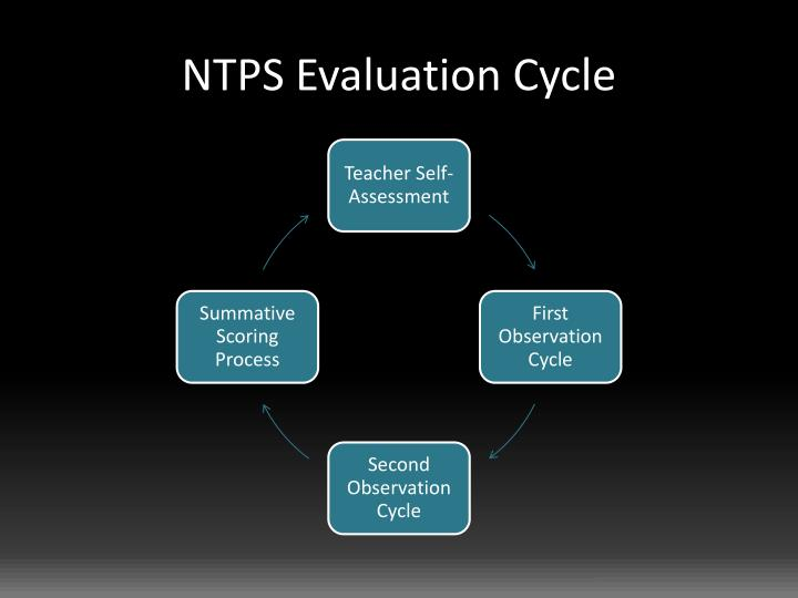 NTPS Evaluation Cycle