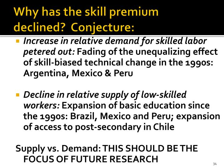 Why has the skill premium declined?  Conjecture: