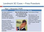 landmark sc cases press freedoms
