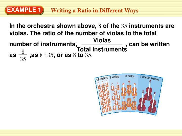 Writing a ratio in different ways