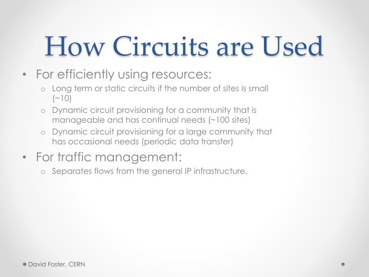 How Circuits are Used