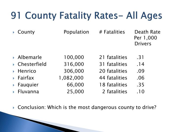 91 county fatality rates all ages n.