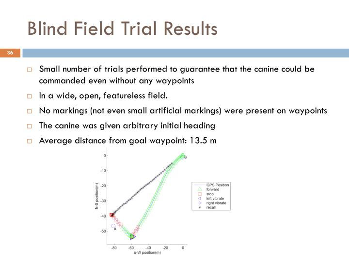Blind Field Trial Results