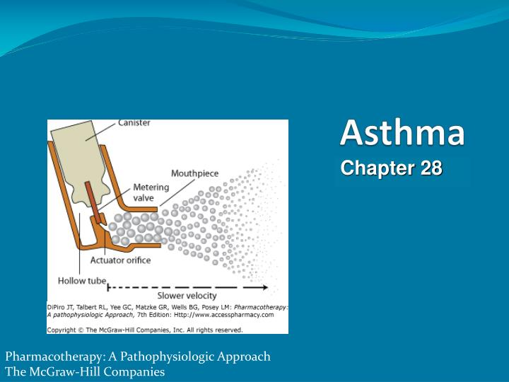 asthma chapter 33
