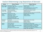 factors determining lung deposition of aerosols