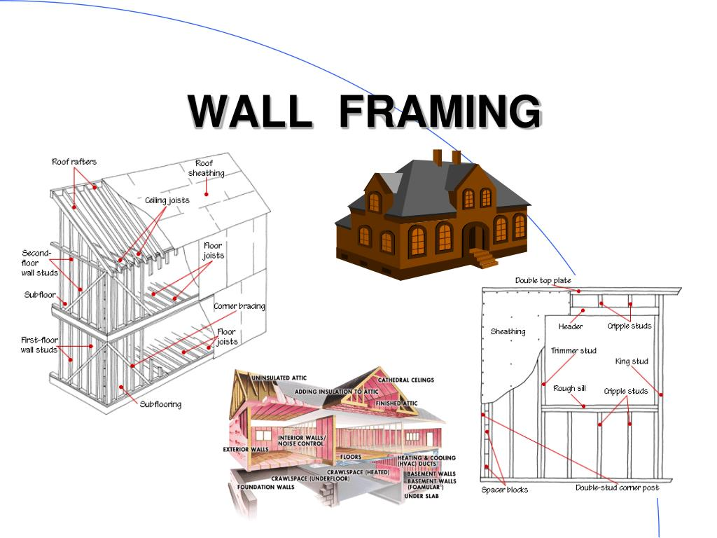 Ppt Wall Framing Powerpoint Presentation Free Download Id 2287613